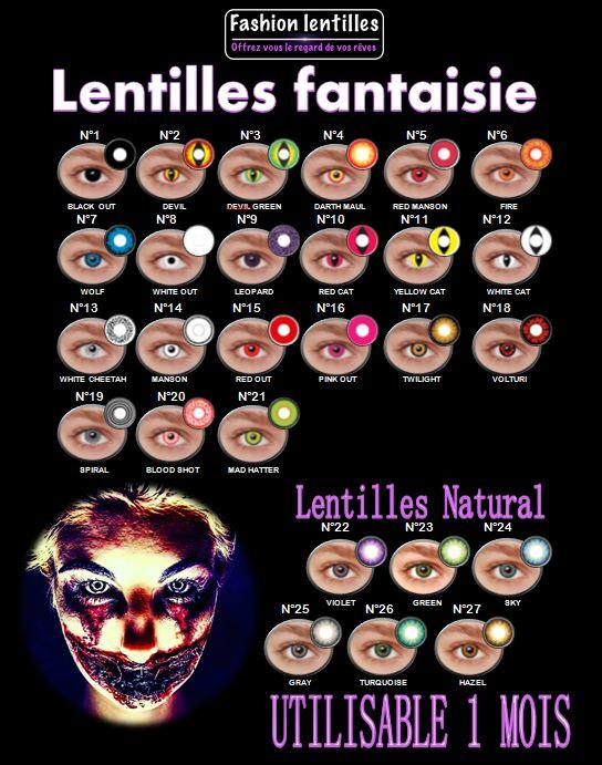 Lunettes, lentilles